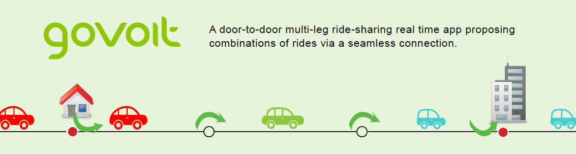 GOVOIT : A door-to-door multi-leg ride-sharing real time app via a seamless connection
